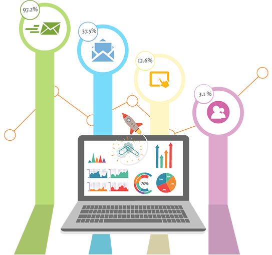 Real-time reporting dashboard - Sales Lead Generation Services